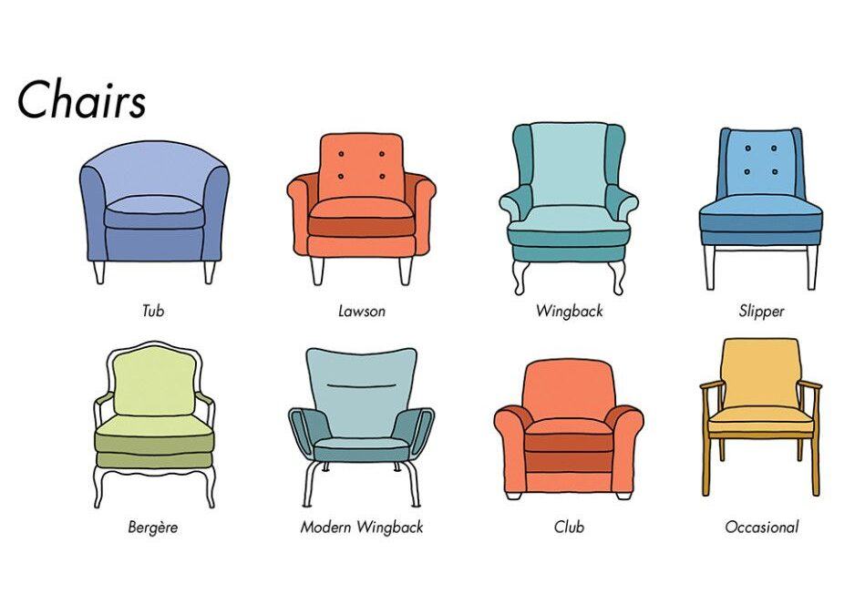 Accent Chairs, What you need to know!